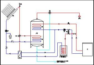 Schema Solare Termico