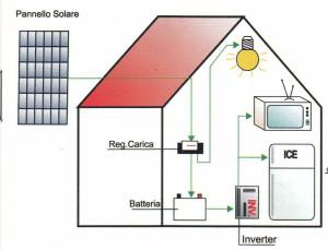 impianti fotovoltaici stand alone